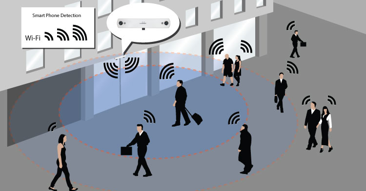 Wifi Counting